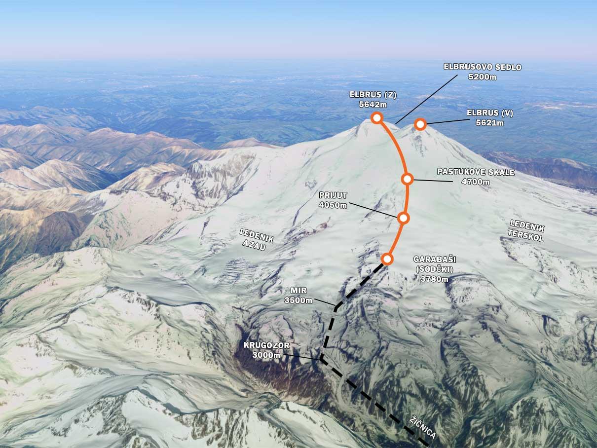 Elbrus vzpon in smučanje